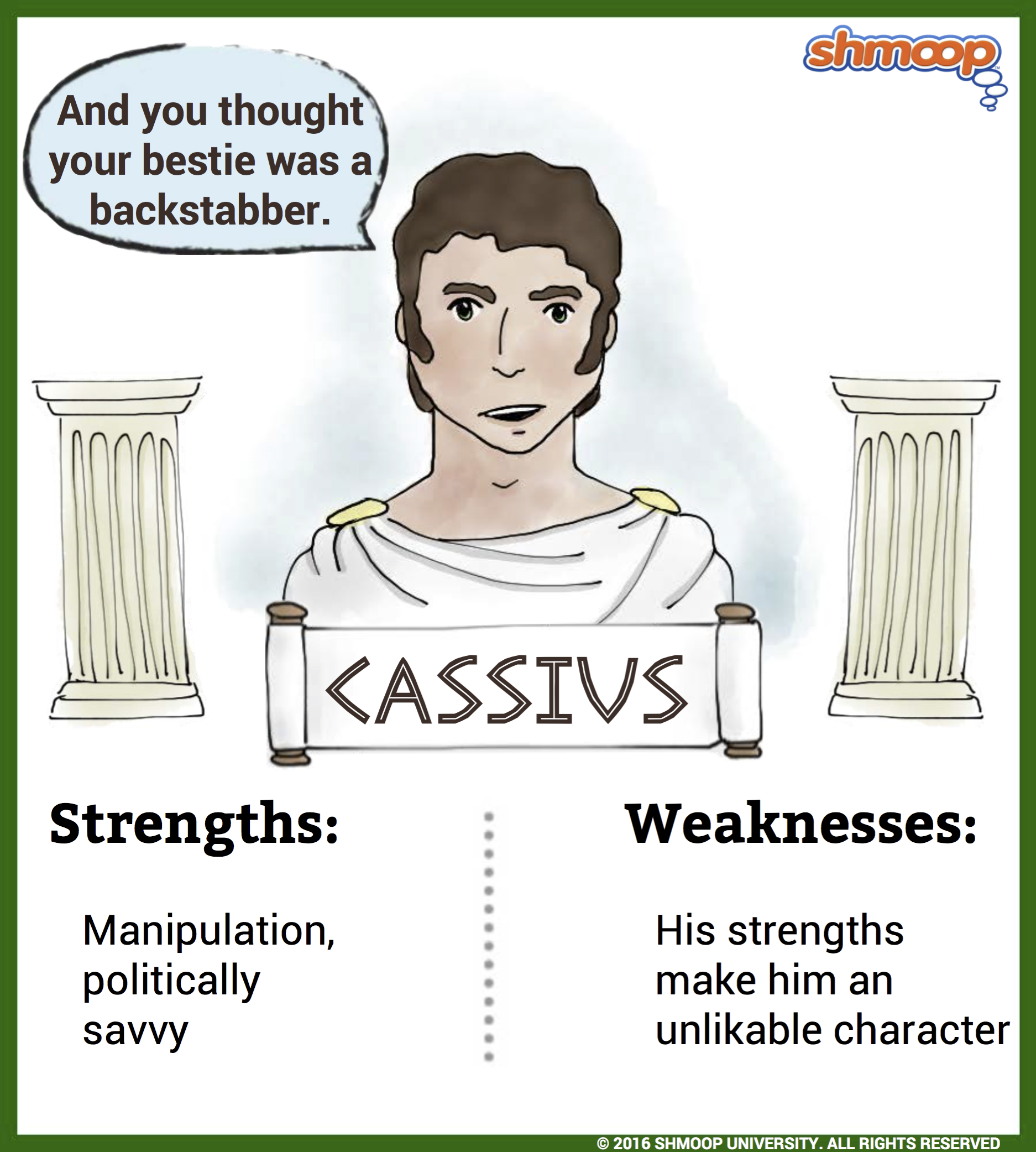 Cassius betrayal quotes