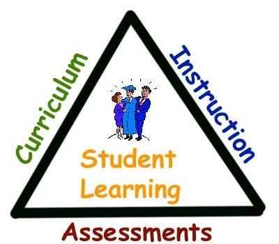 Curriculum Instruction Curriculum Instruction Calaveras