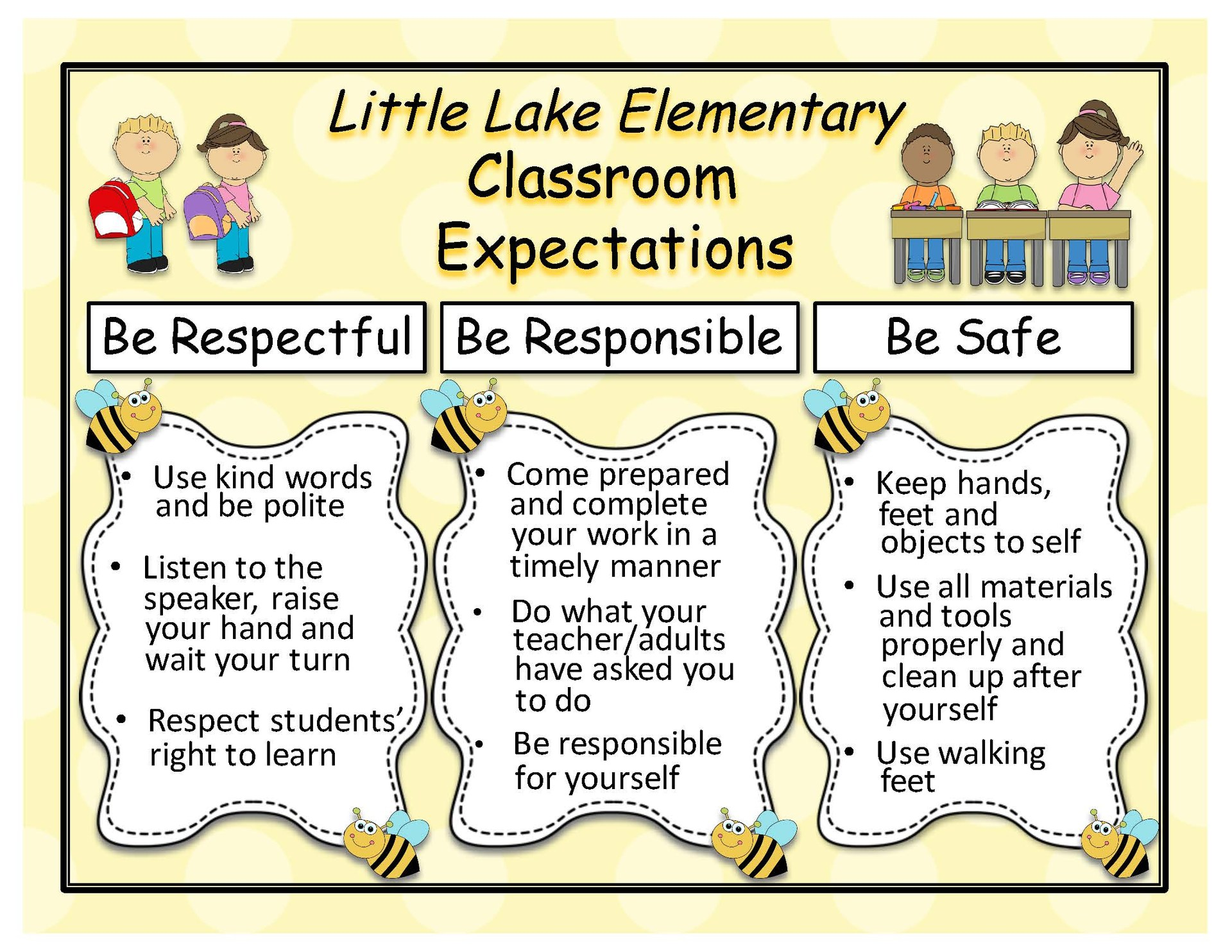 PBIS Behavioral expectations for students in the classroom.