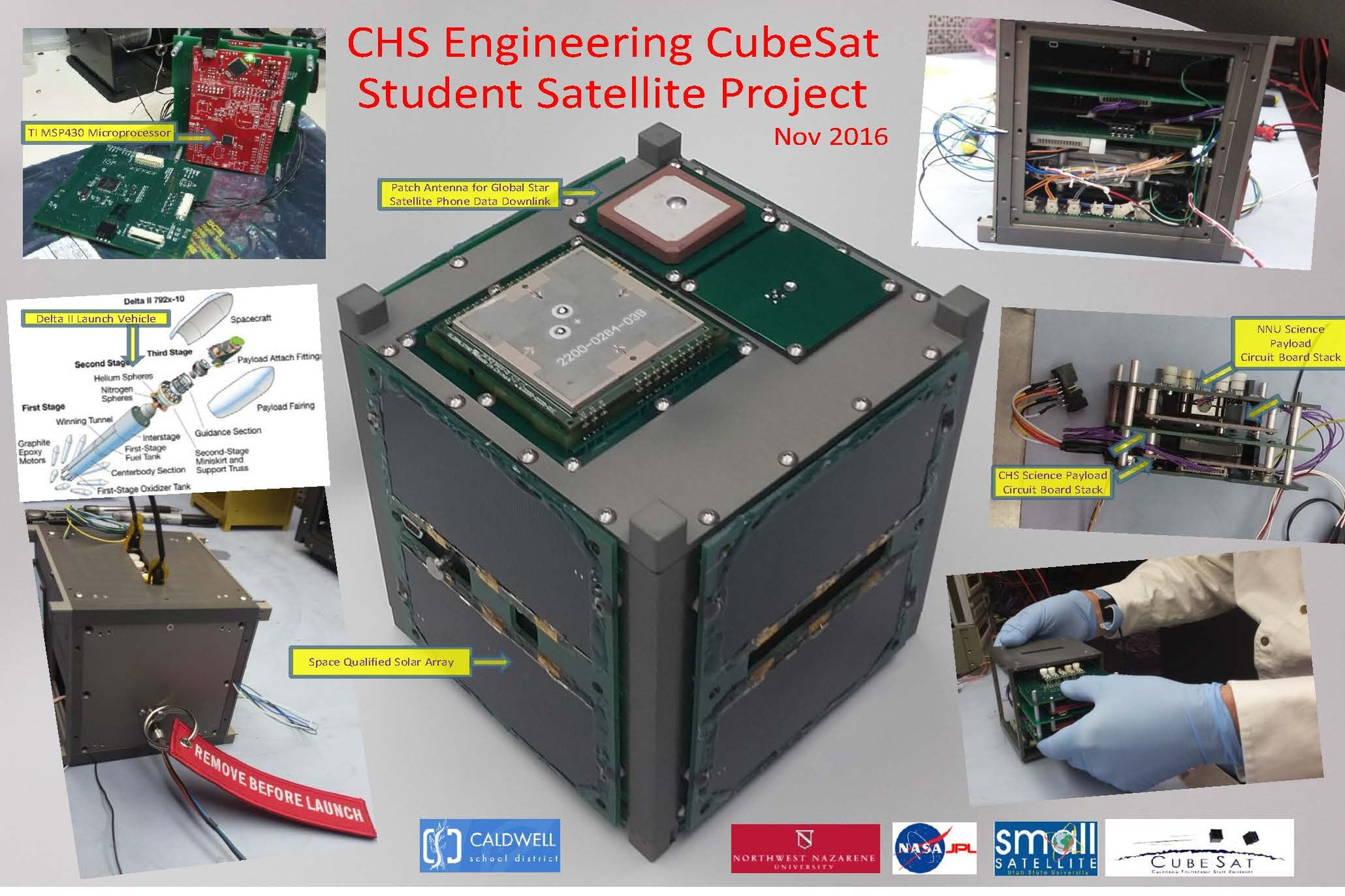 CubeSAT with depictions of components
