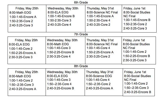 East McDowell Middle School Testing Schedule
