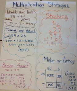 Photo of Multiplication Strategies