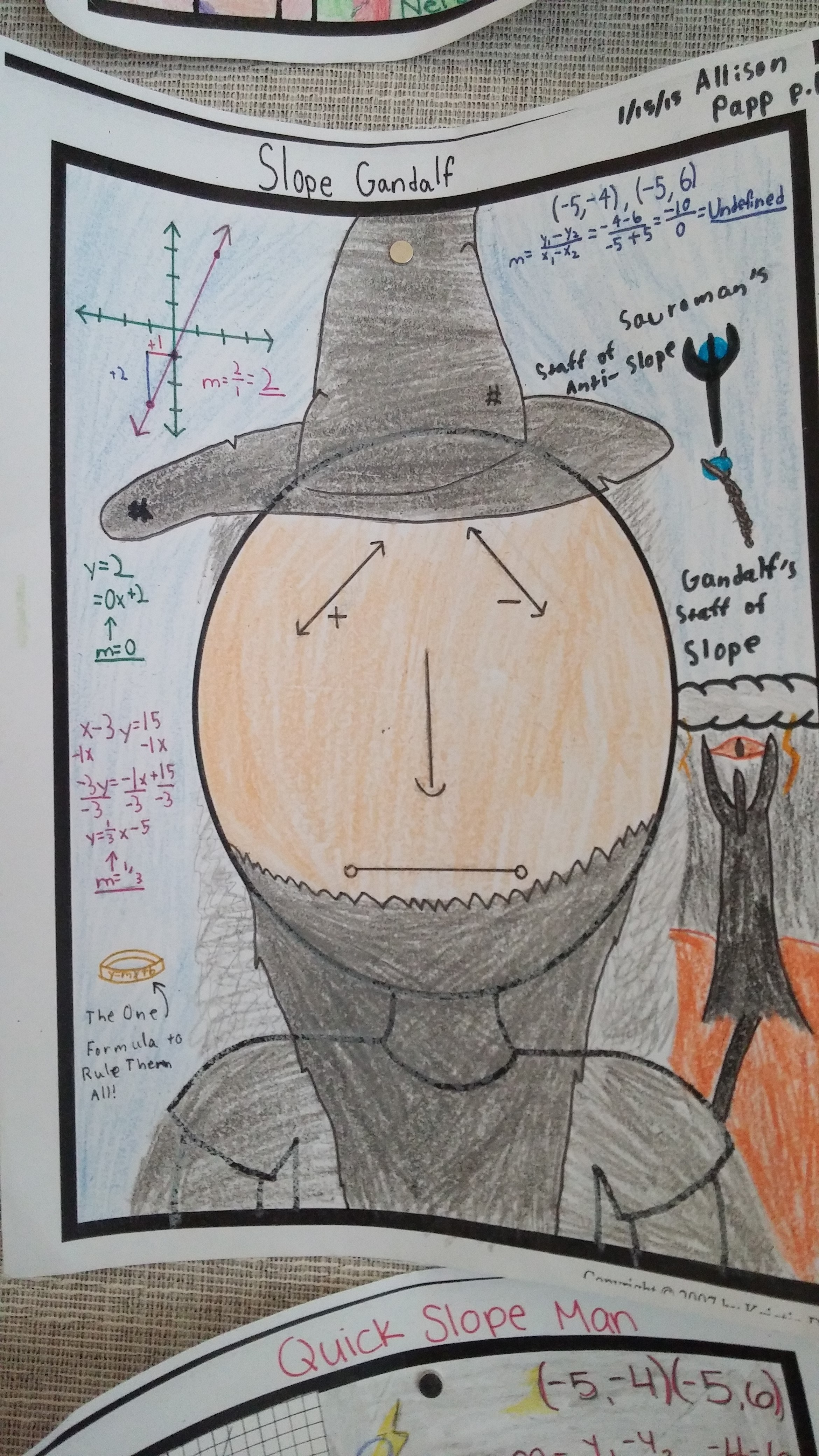 The seventh graders created their very own Slope men (or women or monsters).  The slope man has become so obsessed with slopes that his face has turned to slopes and everything in his life (background) has become how to solve slopes.  The students were very creative in their designs!