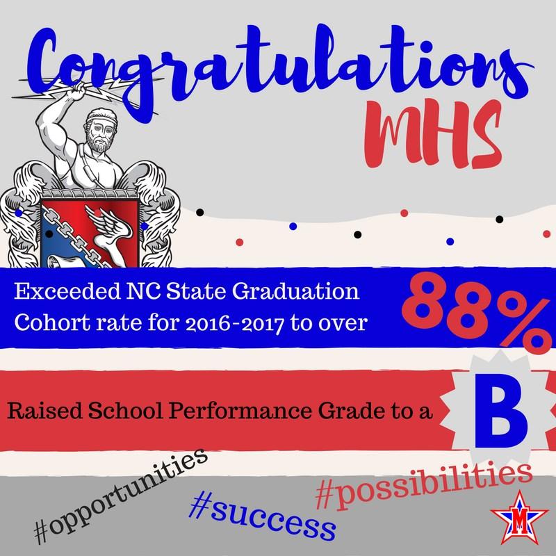 Congrats MHS