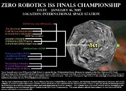 ZeroRoboticsISS-Finals-Brackets.jpg