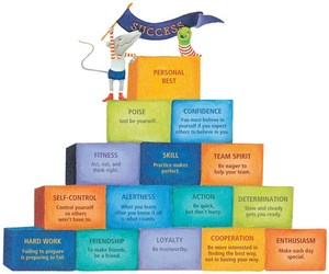 Coach Wooden's I&M Pyramid of Success.jpg