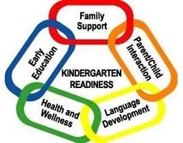 Kdg Readiness Image