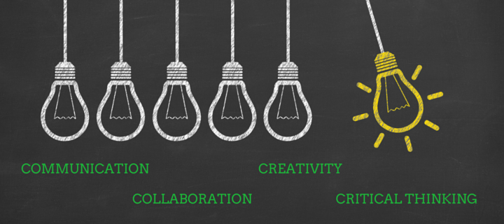 communication, collaboration, critical thinking, creativity graphic