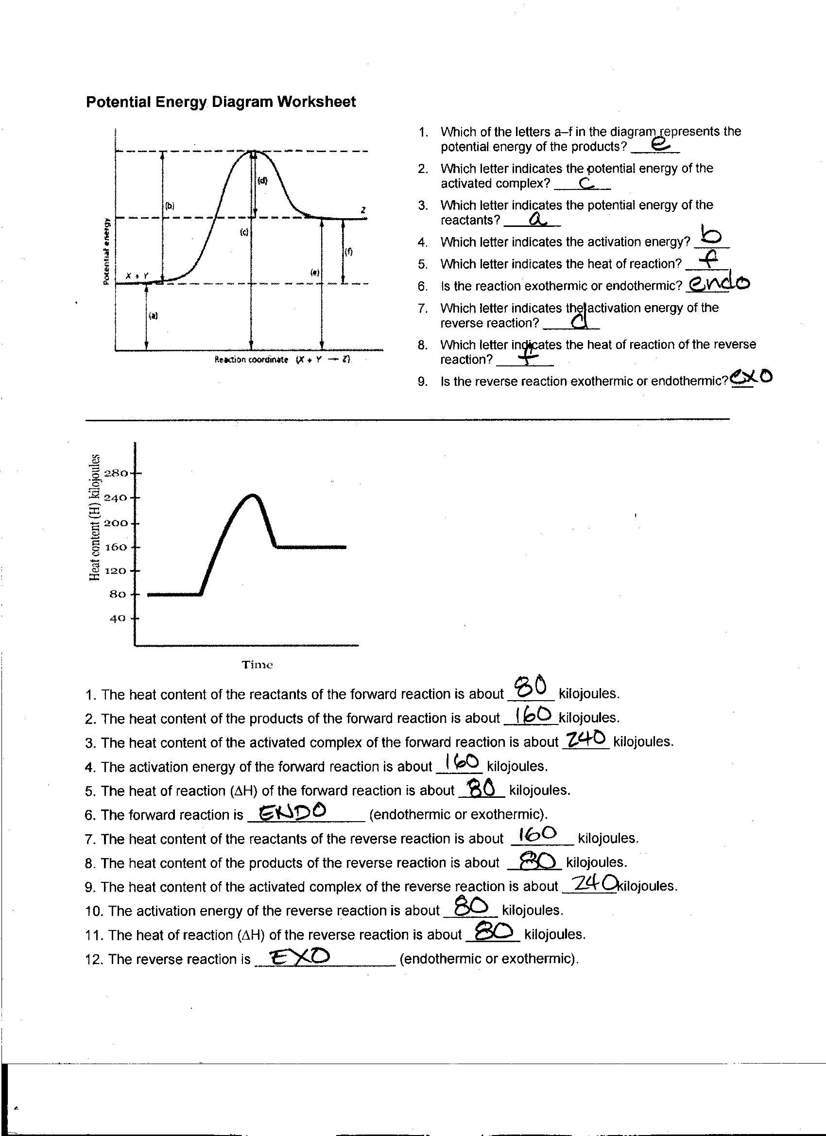 Foothill High School – Energy Diagram Worksheet