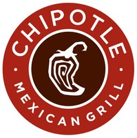 chipotle-2013.png