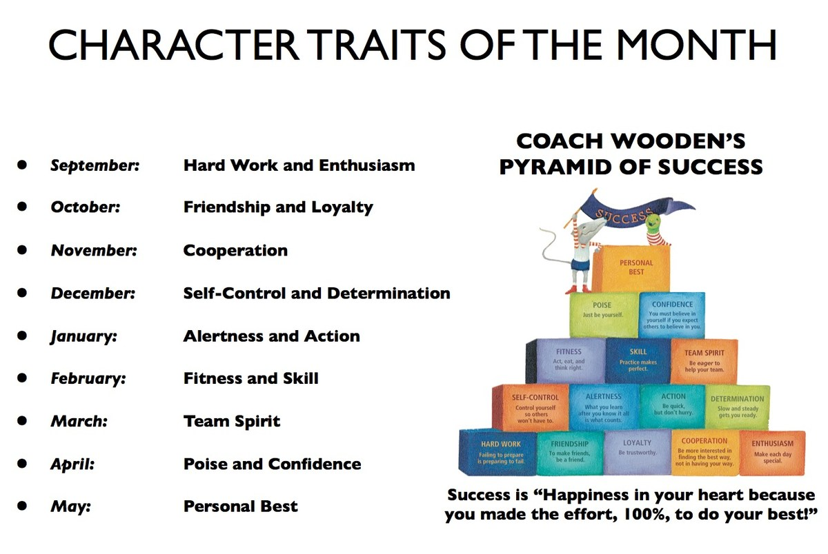 John Wooden S Pyramid Of Success Notes Term Paper Example