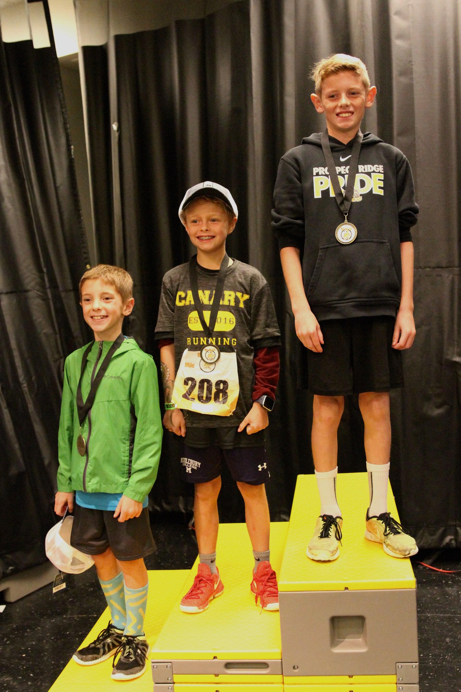 student race winners