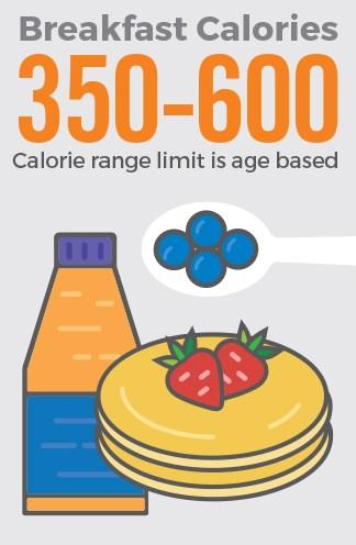 Calorie Range