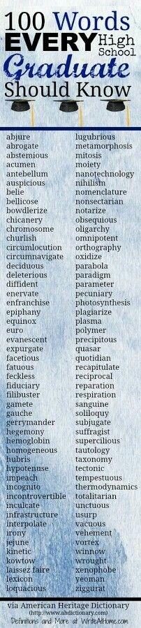 100 words every graduate needs to know.