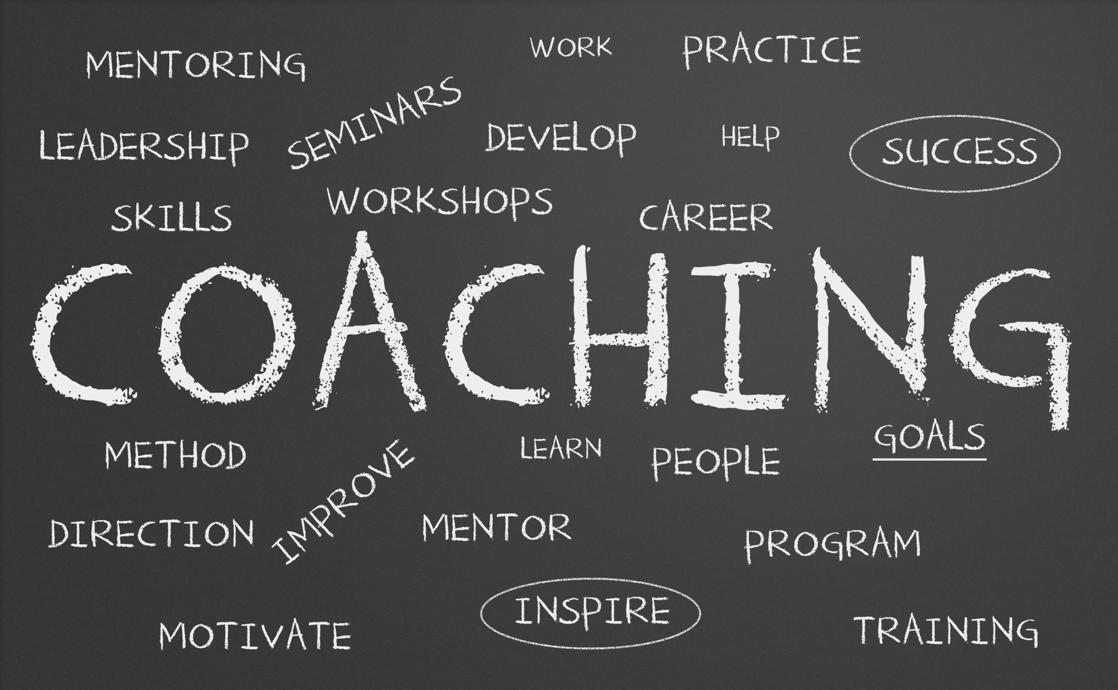 Coaching word cloud