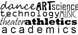 Graphic: Various School Subjects in Different Fonts