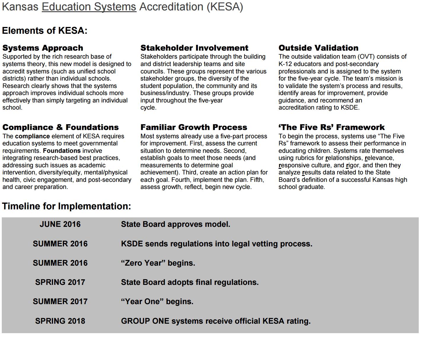 KESA Framework