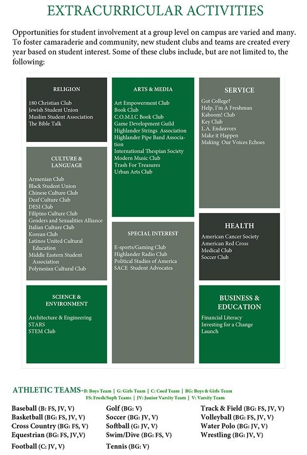 School Profile - Granada Hills Charter High School
