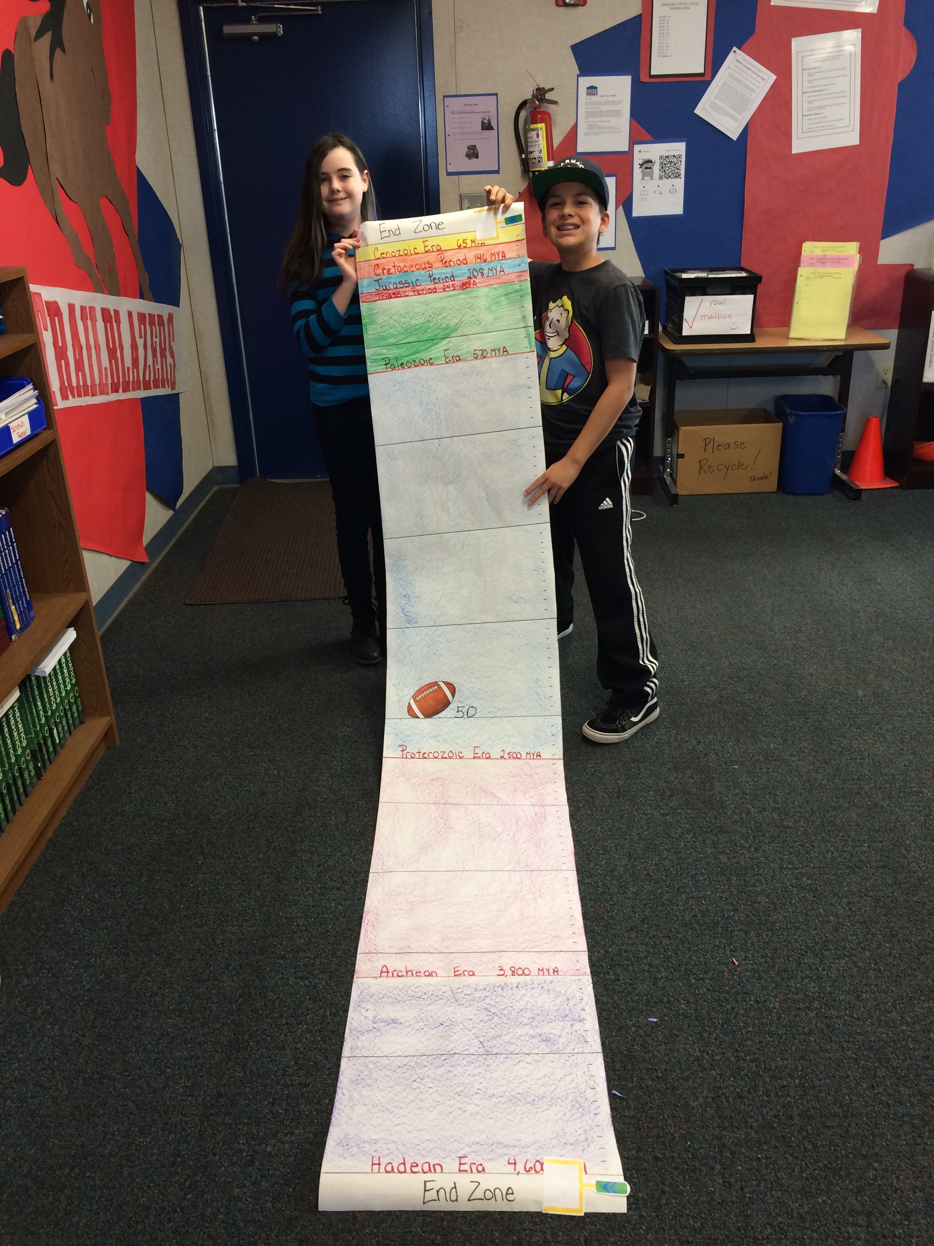 Students showing Earth's time chart.