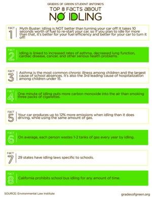 Robinson-Newsletter_3-13_Antonios-No-Idling-Facts-pdf-460x595.jpg