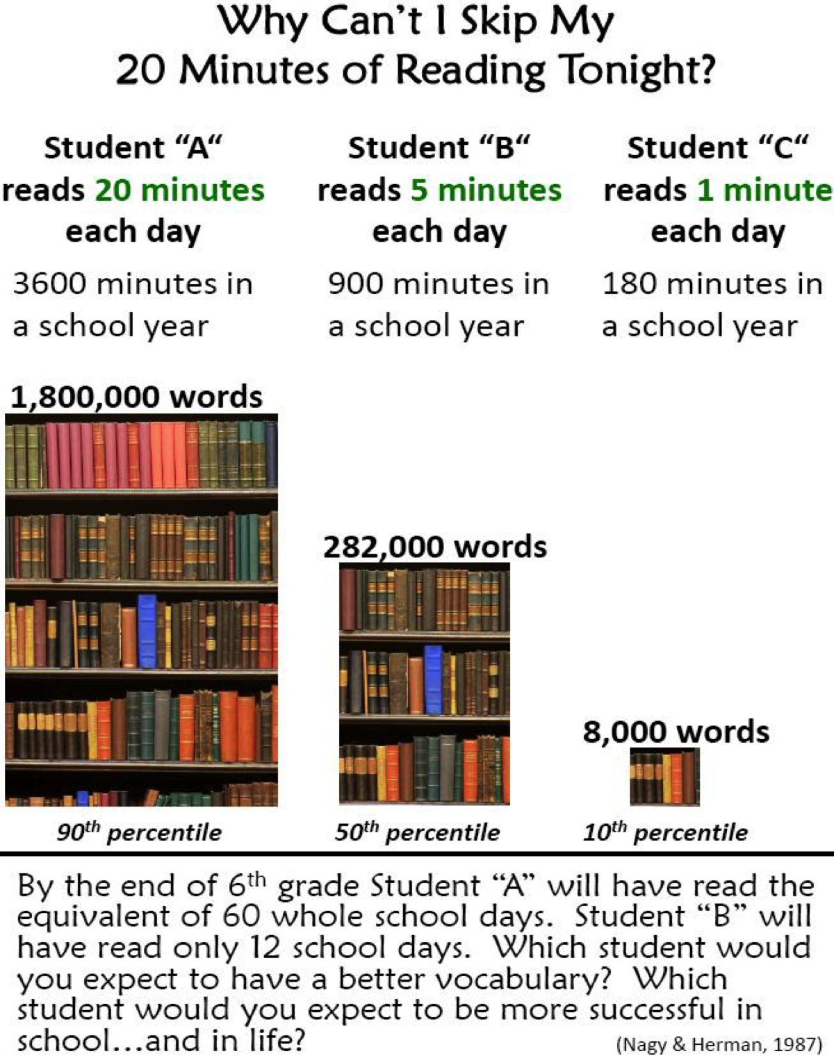 Image result for why can't i skip my 20 minutes of reading