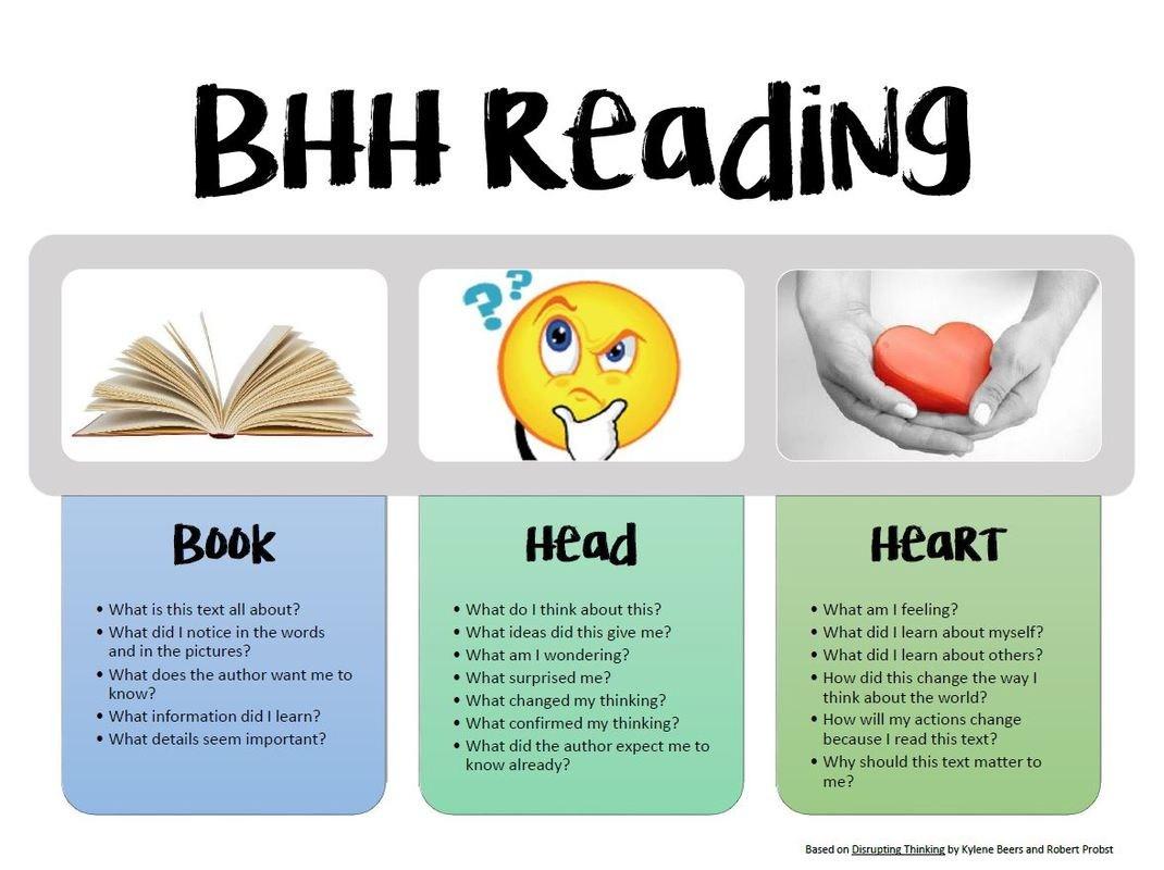 Book, Head, Heart (BHH) – Mrs  Lisa Haun – Richmond Street