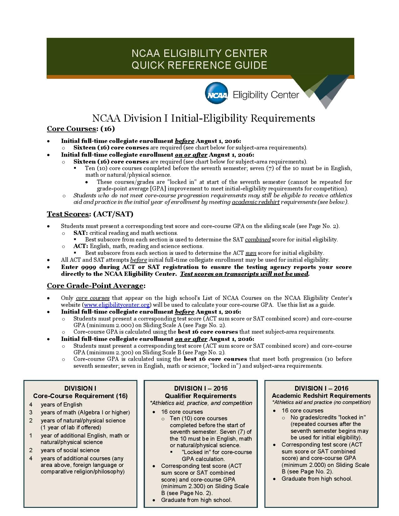 NCAA ELIGIBILITY COUNSELING Lawndale High School – Ncaa Division 1 Worksheet