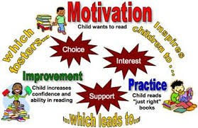 Improving Reading Habits