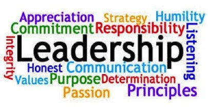 Leadership Wordle - A collection of words to describe leadership.