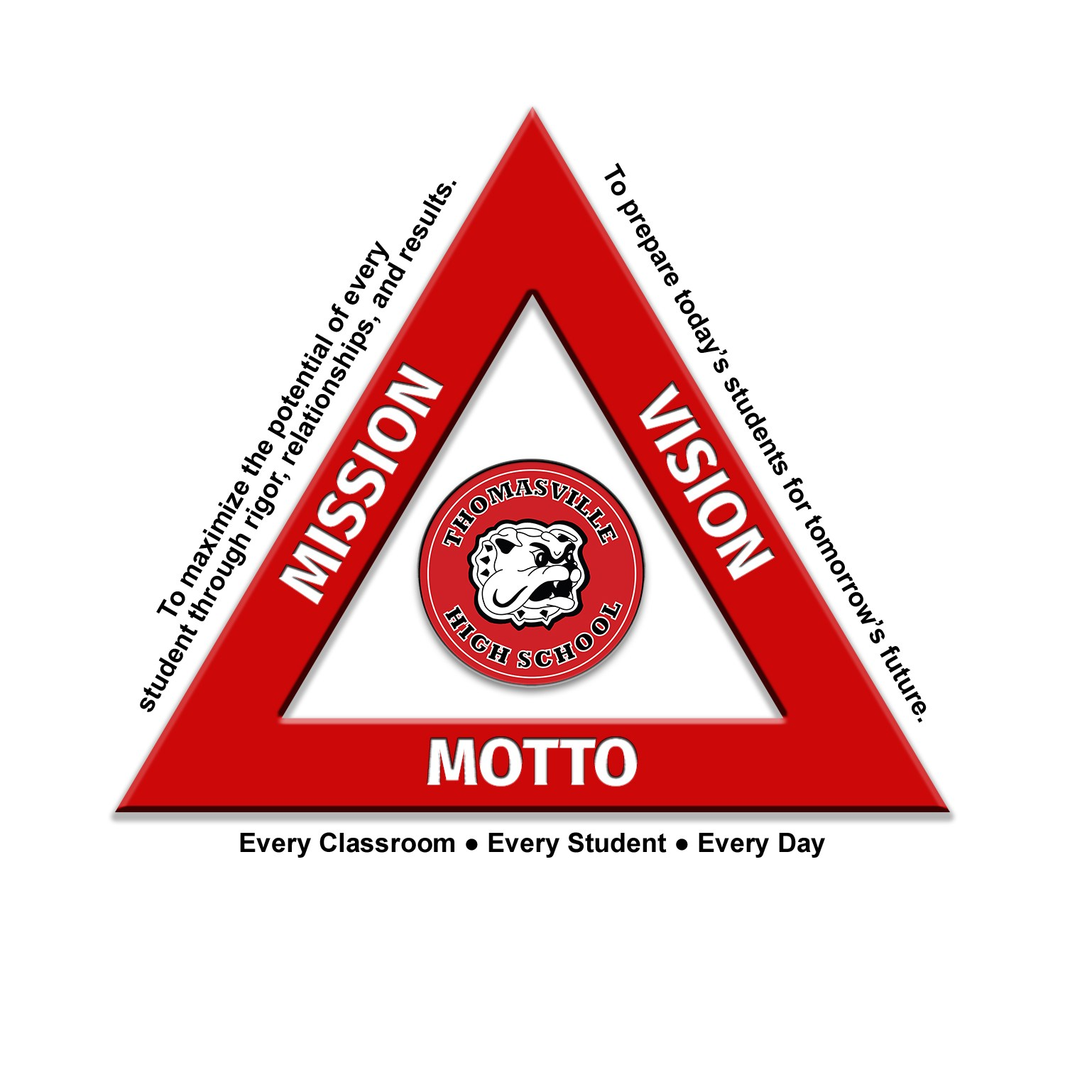Mission, Vision, & Motto Image