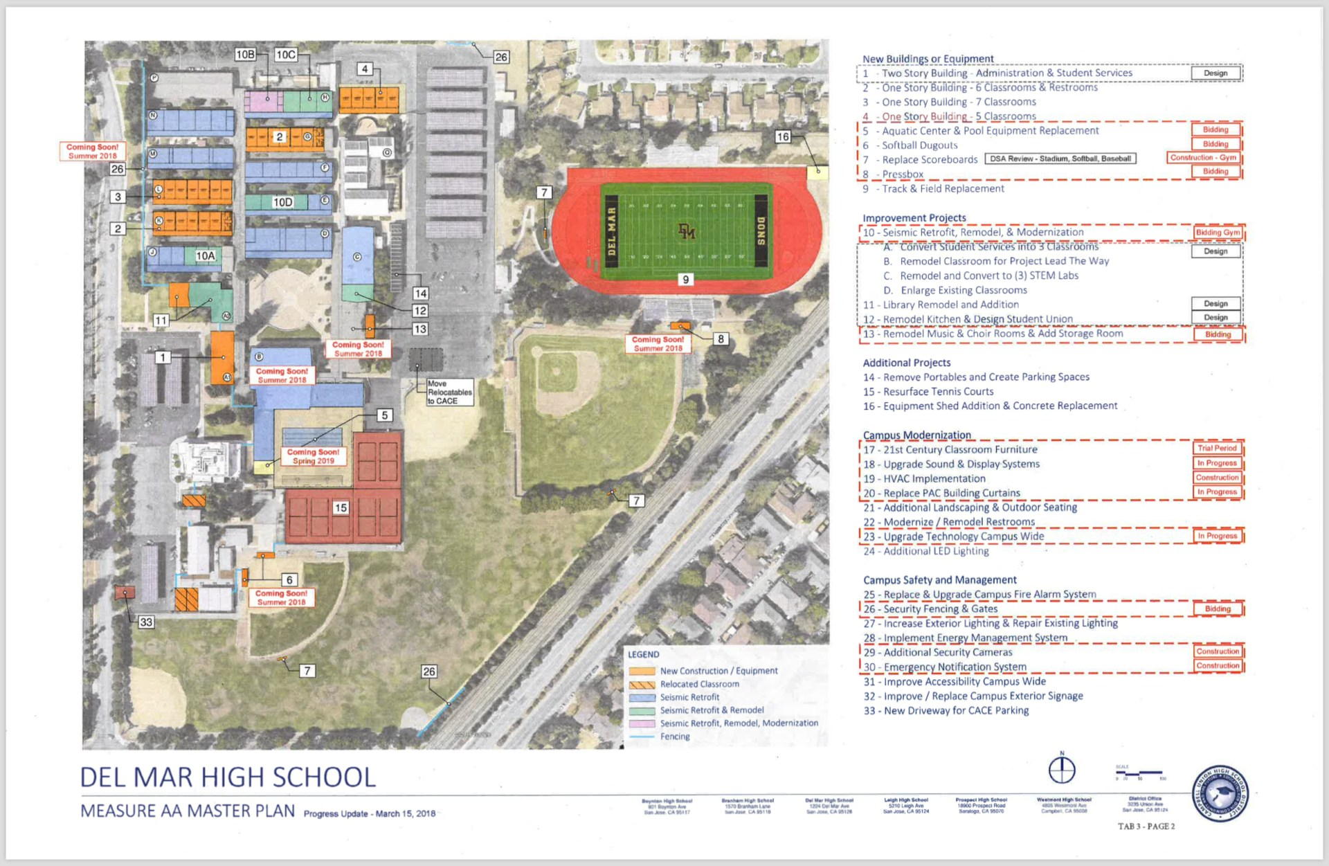 Image of Del Mar High School Measure AA Progress Map as of March 15, 2018
