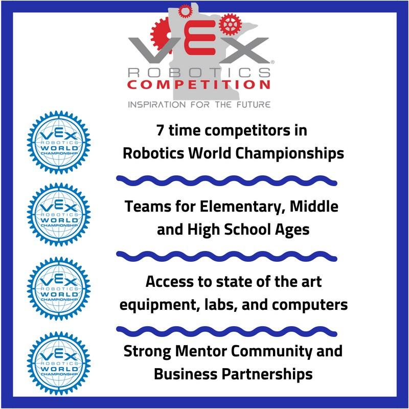Robotics Infographic