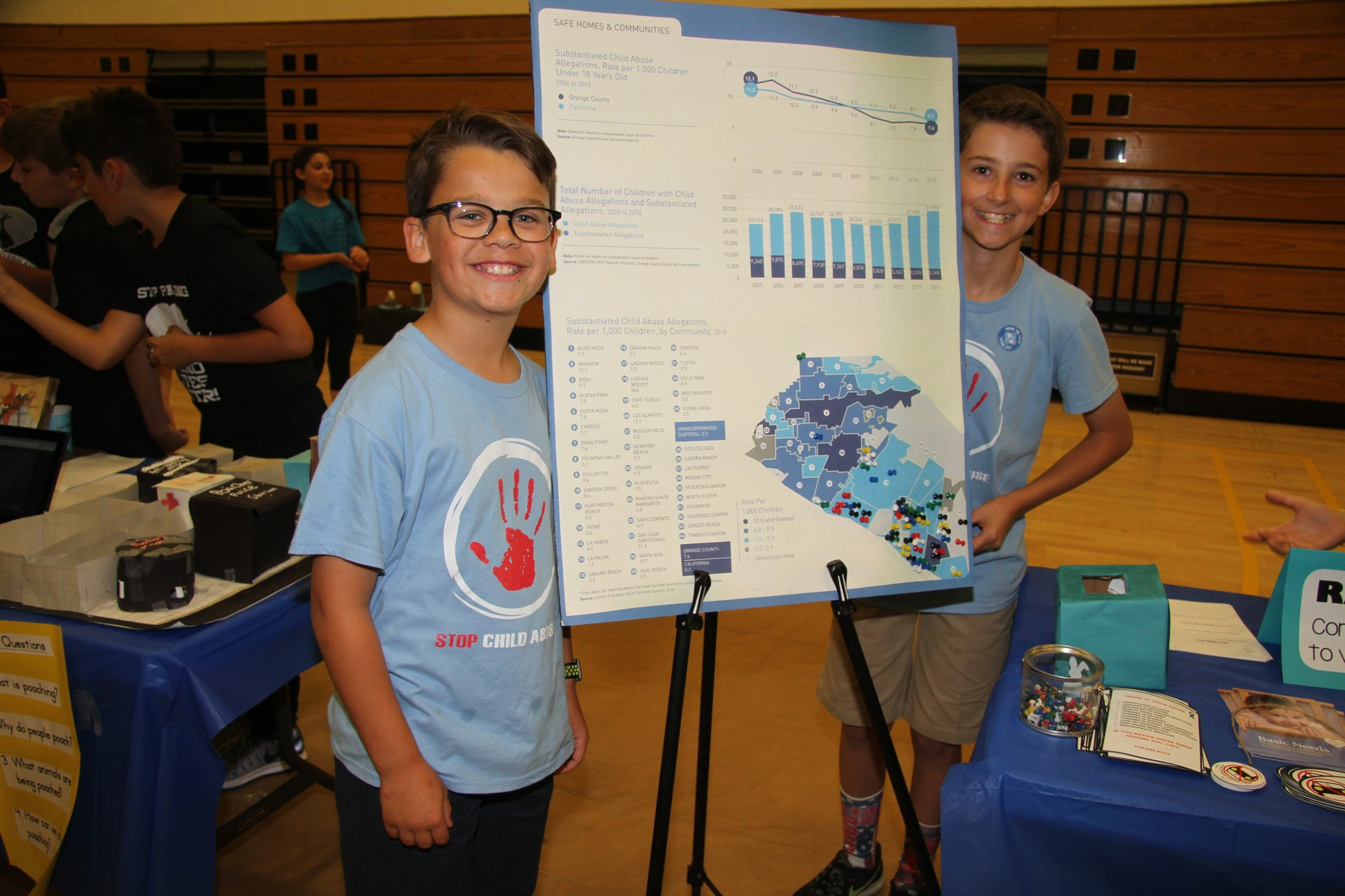 Two 5th grade boys with chart to share at expo