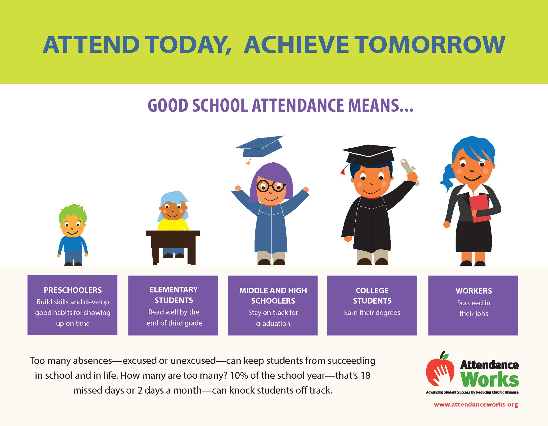 Attend school to succeed!