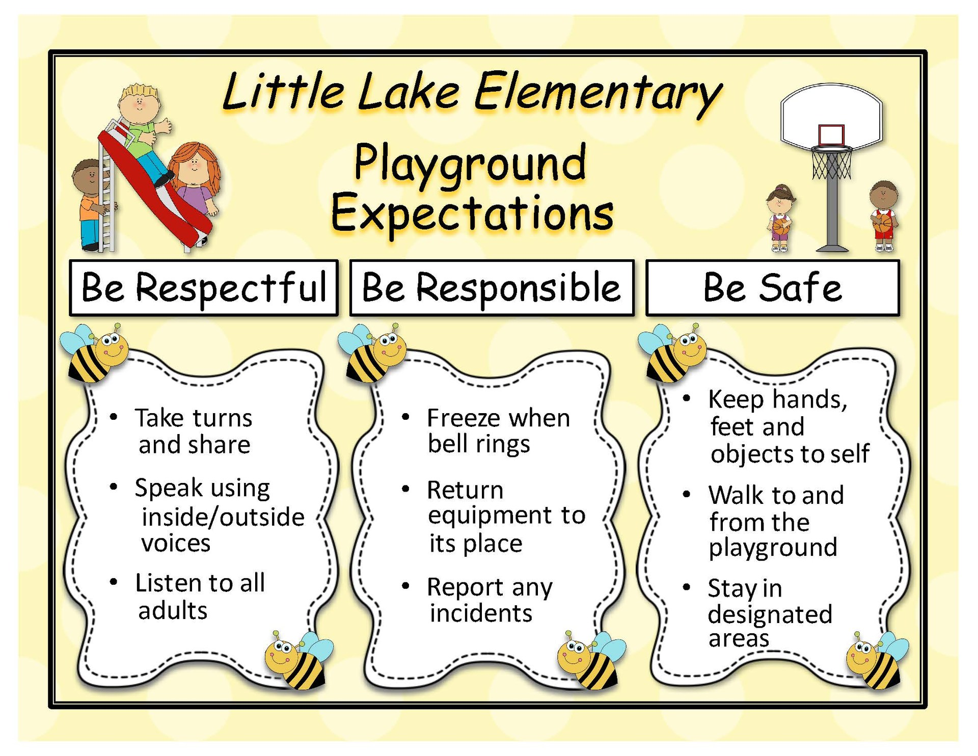 PBIS Behavioral expectations for how students behave on the playground.