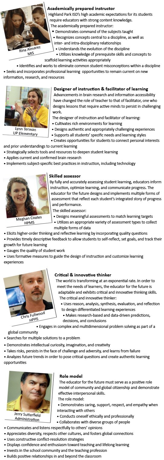 Profile of the Educator for the Future graphic