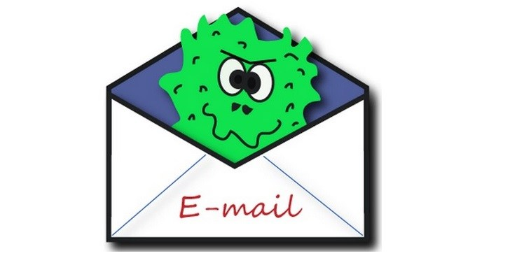 malicous emails
