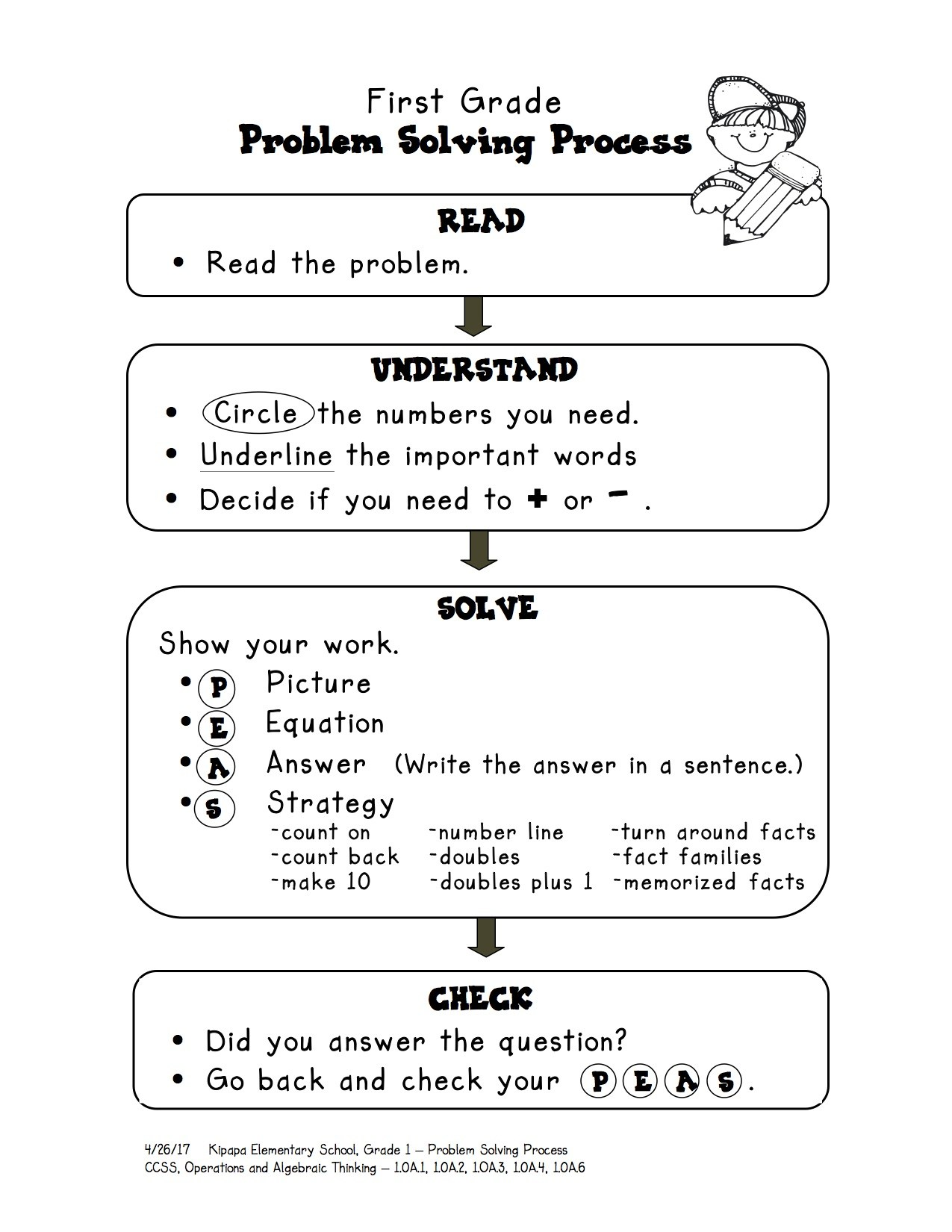 First Grade Problem Solving Process – 1st Grade – Kipapa Elementary ...