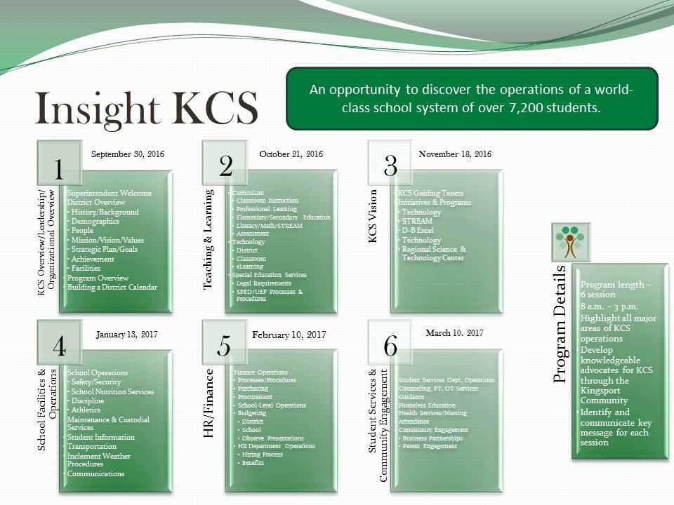 Insight KCS schedule