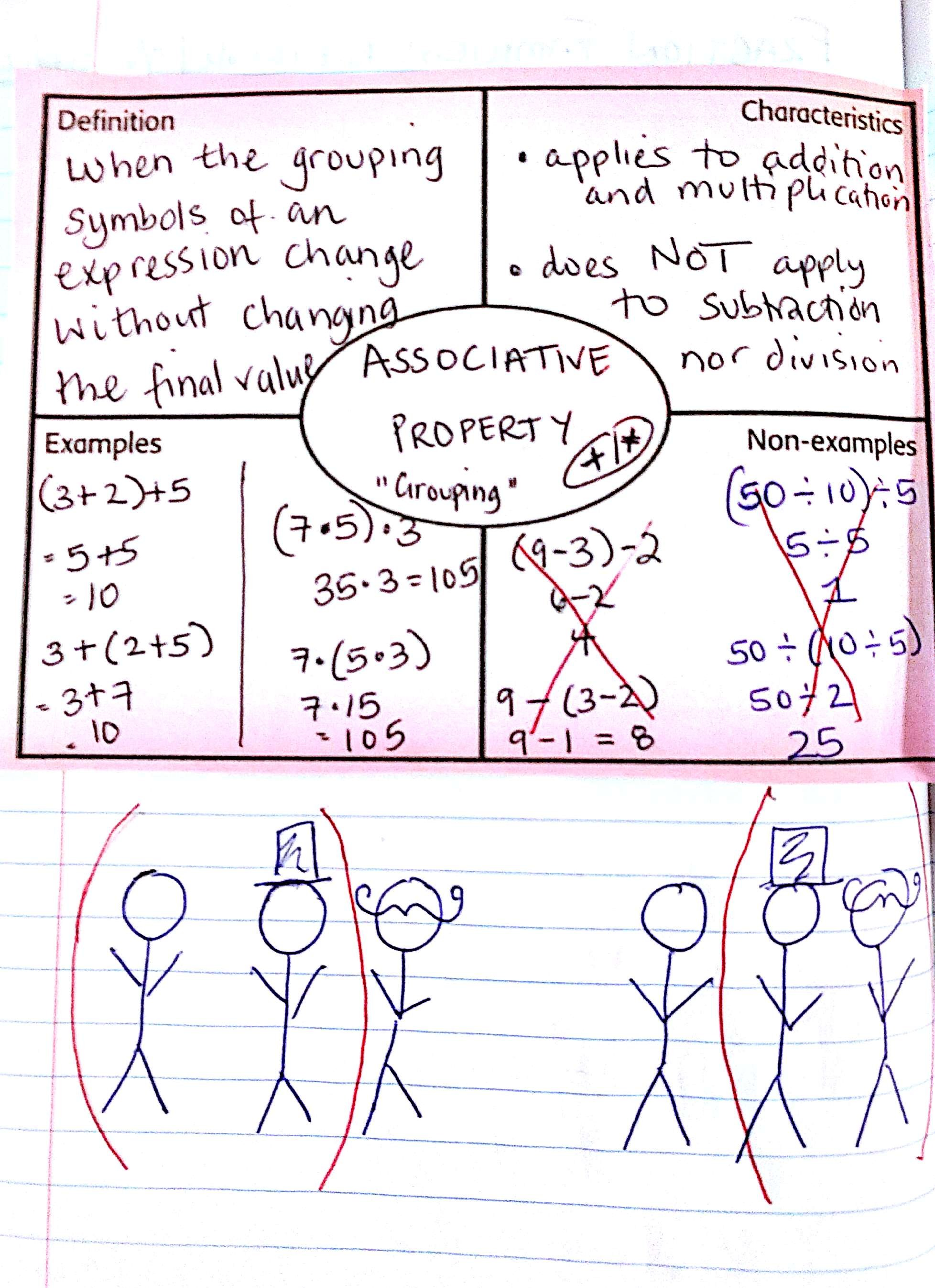 Murchison middle school properties of operations notes1g biocorpaavc Choice Image