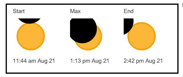 First Day of School, Solar Eclipse Procedures Thumbnail Image