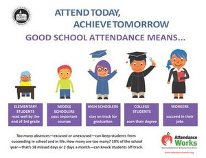 Attendance Month