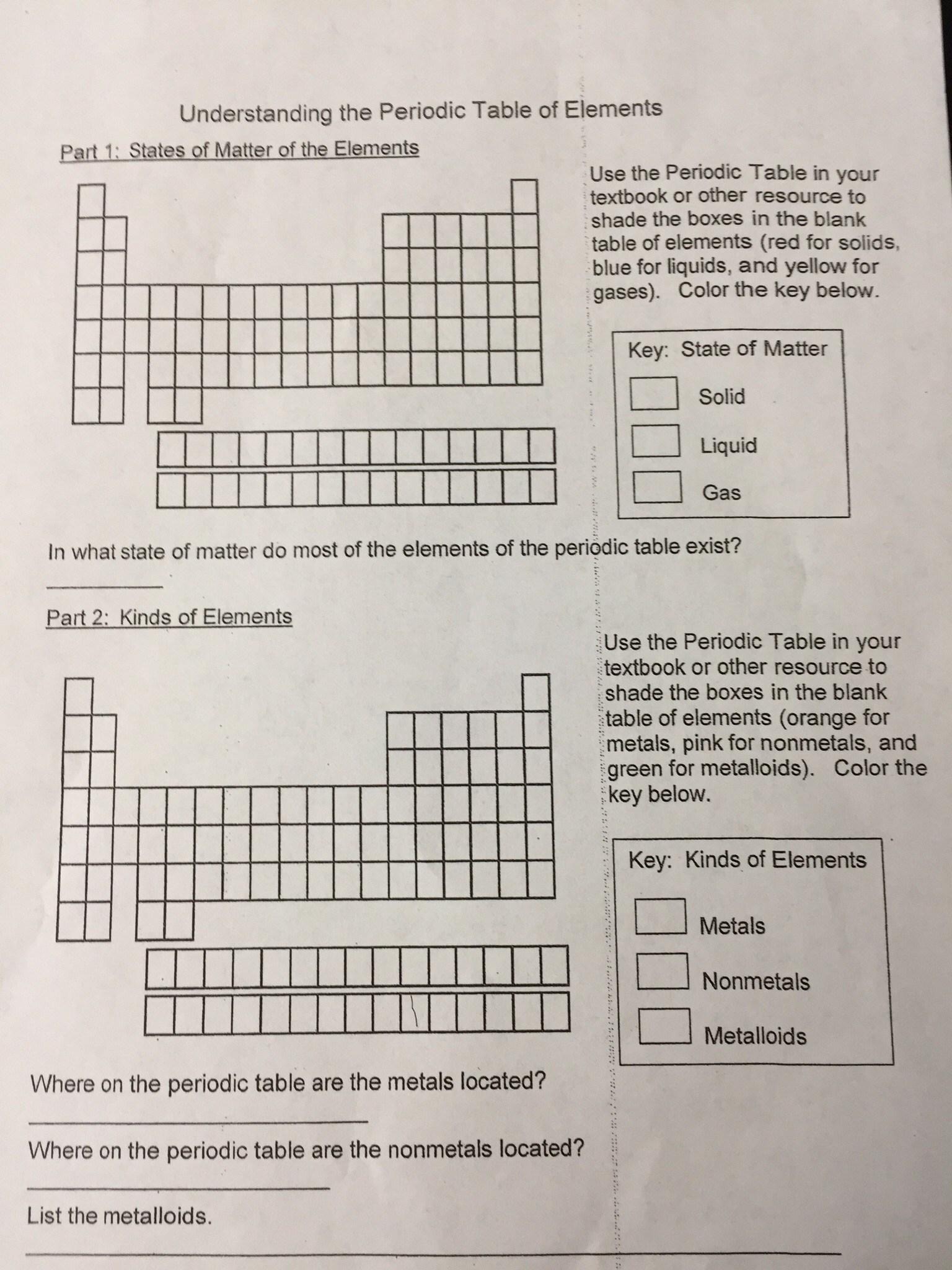 El sereno middle school coloring periodic table gamestrikefo Image collections