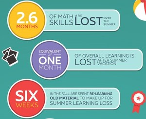 Summer Learning Loss-cropped.jpg