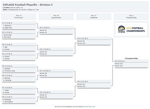 CIFLACS_Football_Playoffs_Division_I .jpg