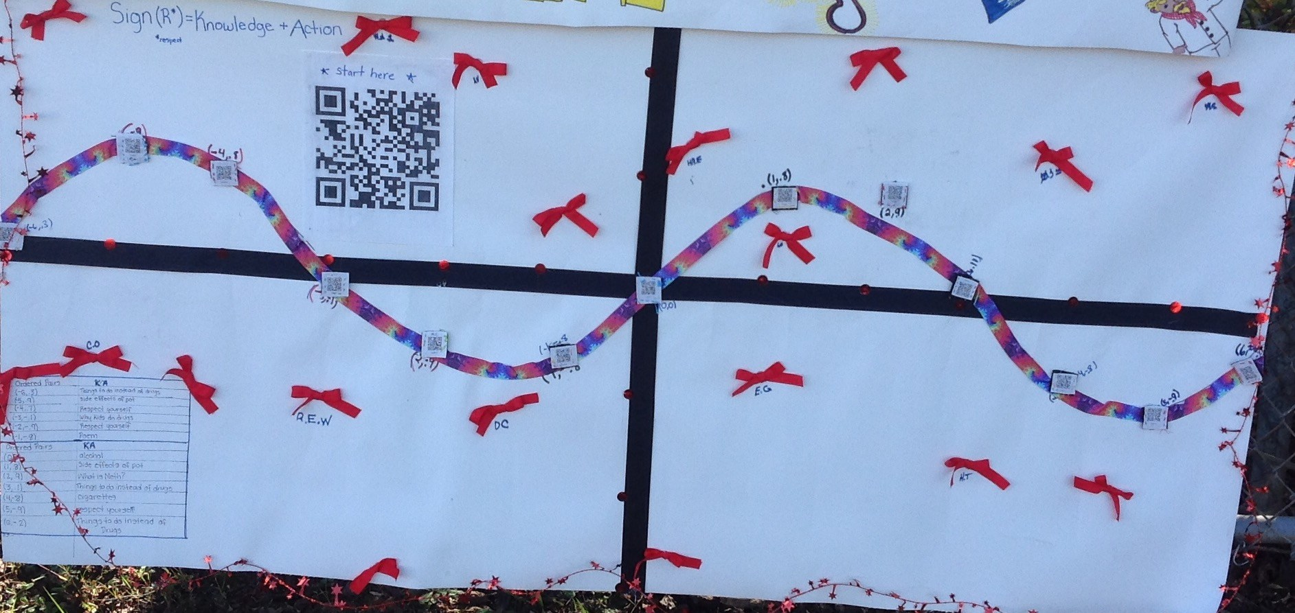Red Ribbon Week Poster
