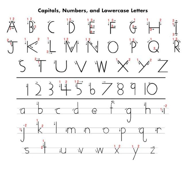 You Can Really Help Your Child By Having Them Write Out The Alphabet In Upper And Lowercase Numbers To 30 Then Checking That Make Sure They Are
