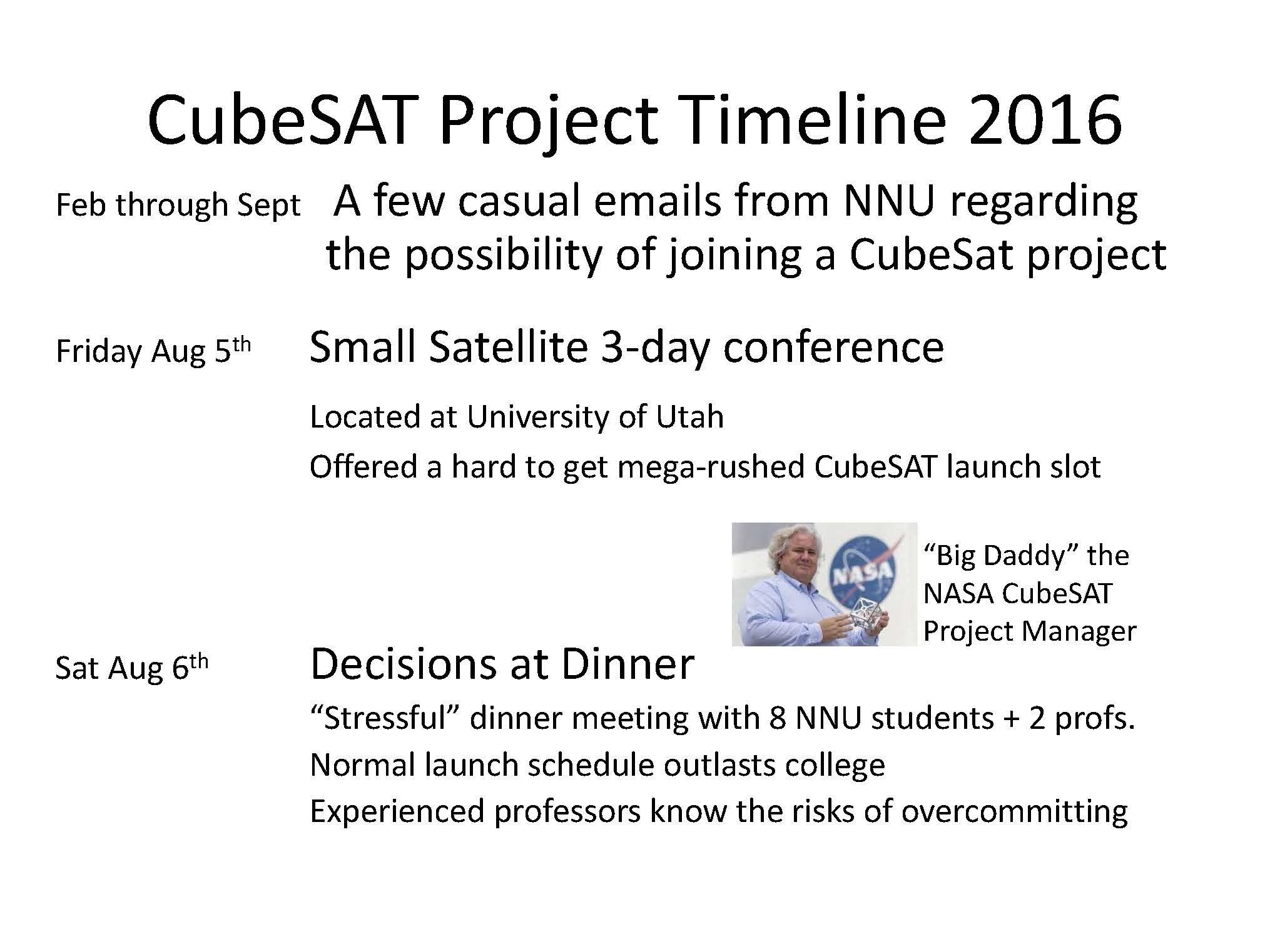 CubeSAT project timeline 2016