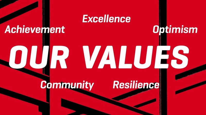 An image stating our values - achievement, community, excellence, resilience and optimism.