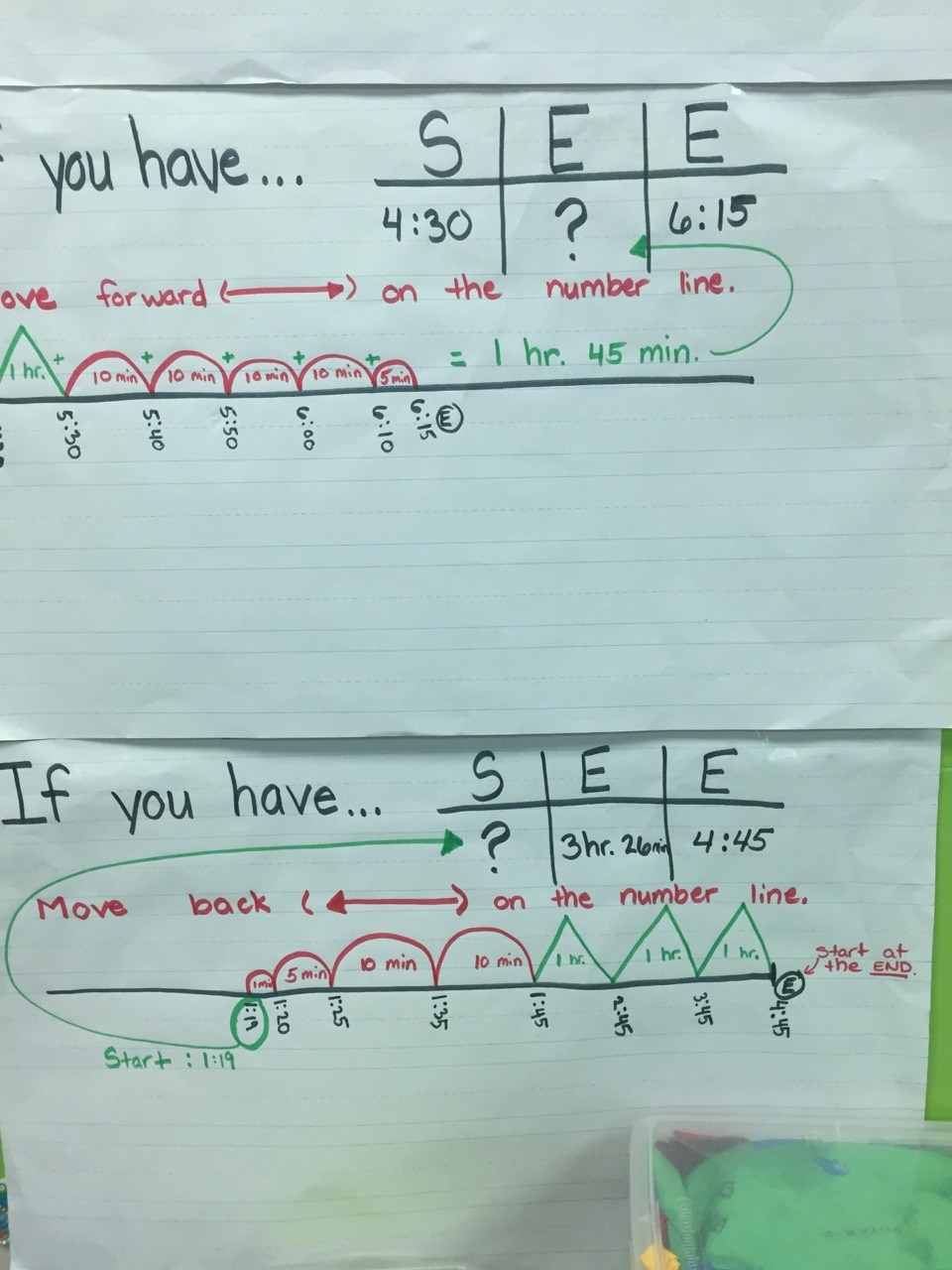 What are we learning? – Shannon Heniff – Decker Prairie Elementary ...